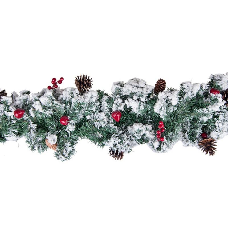 десерт картинки новогодние гирлянды из еловых веток биографии